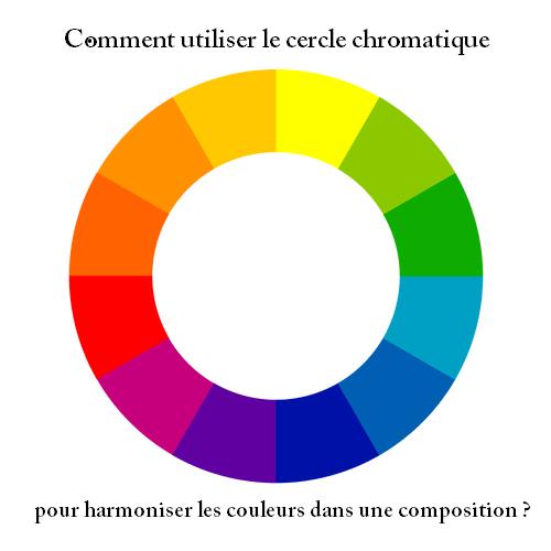 Dessin Et Peinture Vidéo 2624 Comprendre Le Cercle Chromatique