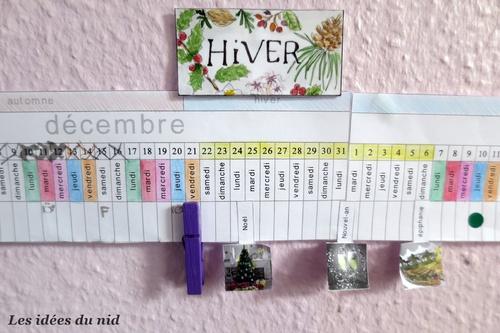 Etiquettes des saisons pour la poutre du temps