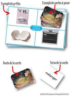 le gâteau au yaourt : langage oral et vocabulaire