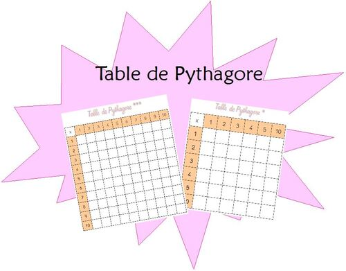Table de Pythagore