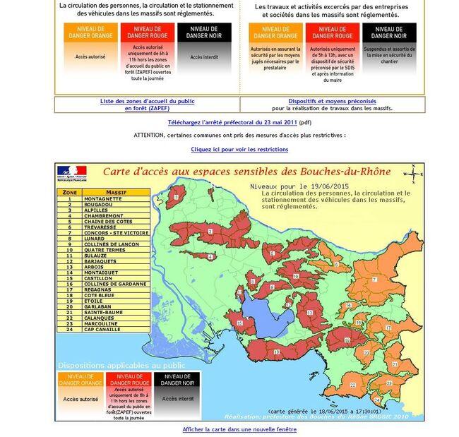Règlementation accès en forêt