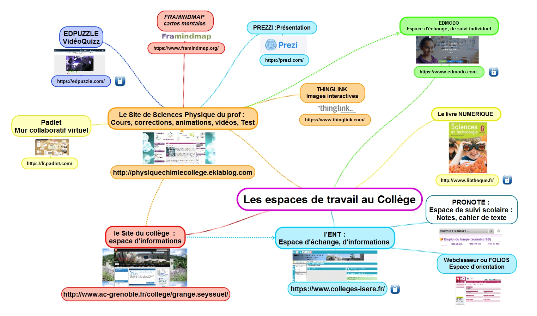 accueil sciences physiques coll232ge activit233s cours tp