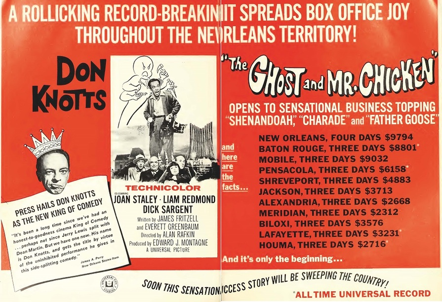 THE GHOST AND MR CHICKEN BOX OFFICE USA 1966