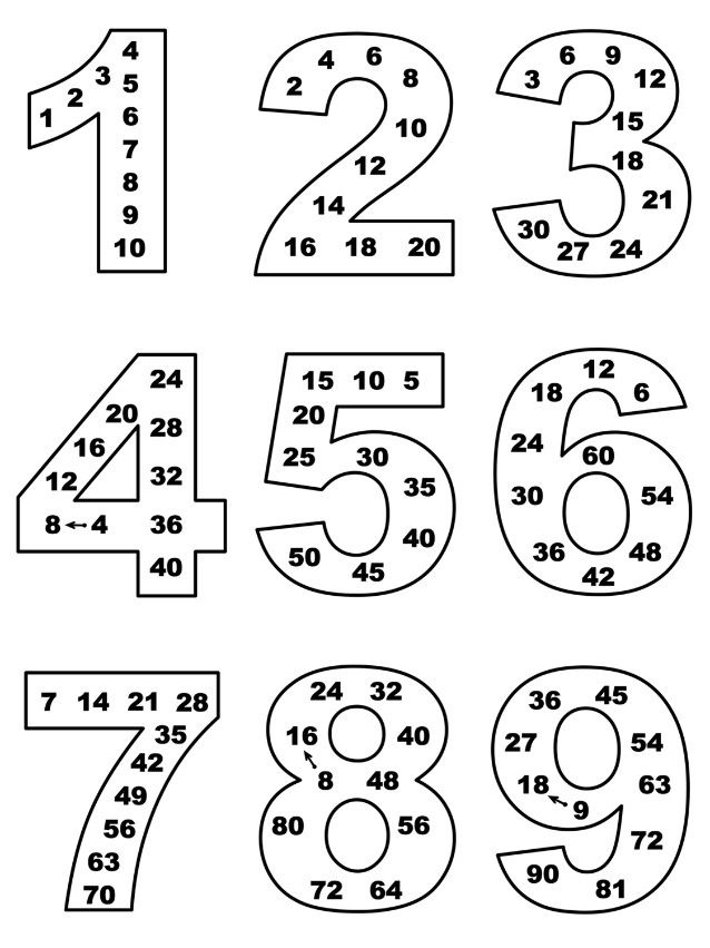 Les tables de multiplication le on manipuler l 39 cole des juliettes - Domino table de multiplication ...