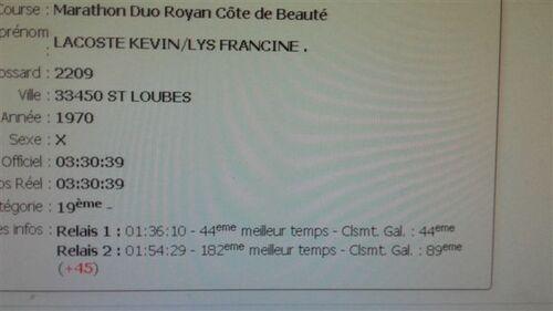 Marathon Côte d'Argent Royan Francine /Kevin
