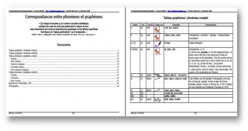 Tableaux des correspondances graphèmes-phonèmes & phonèmes-graphèmes