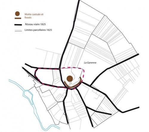 Autour de Goindreville
