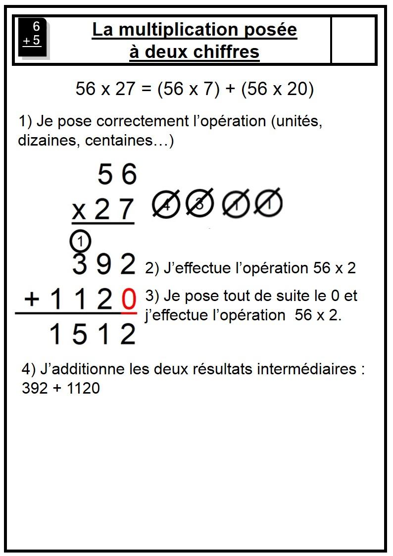 Multiplication le on multiplication pos e ateliers for La multiplication ce2