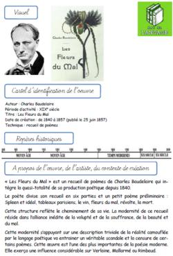 Nouvelle dictée escalier - Les Fleurs du Mal de Charles Baudelaire