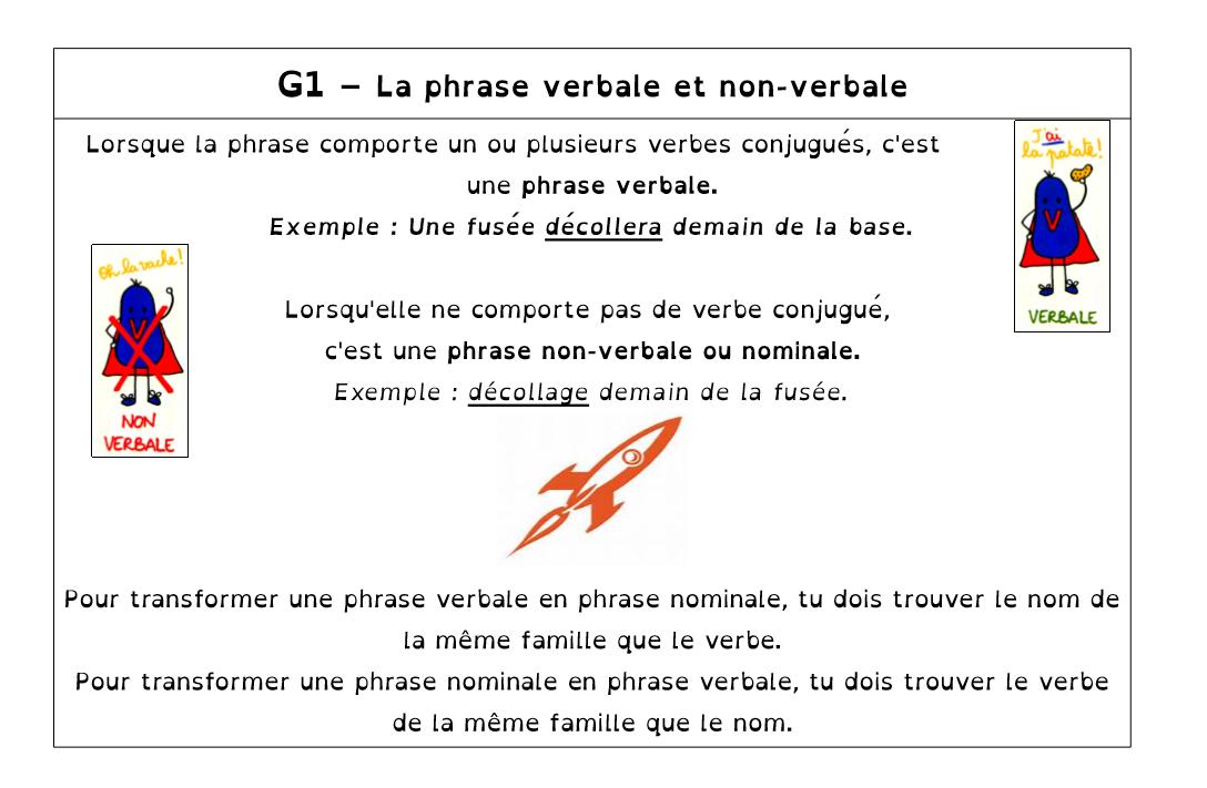 Super Leçon phrase nominale et verbale CM1 - ZEBR'AILES JG09