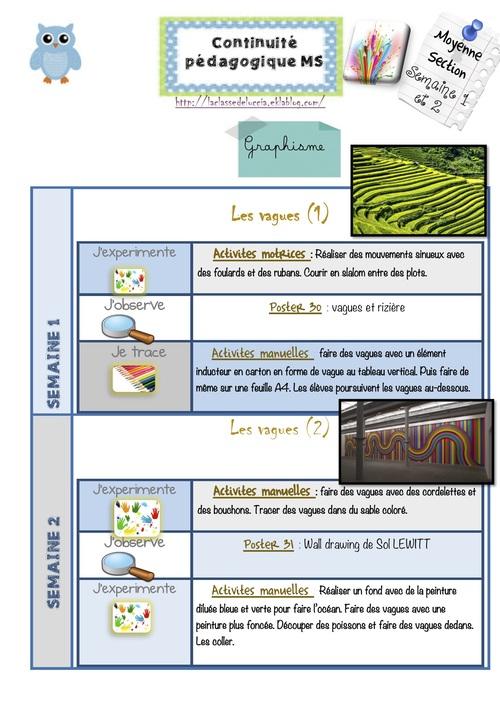 Continuité pédagogique MS semaine 1 et 2