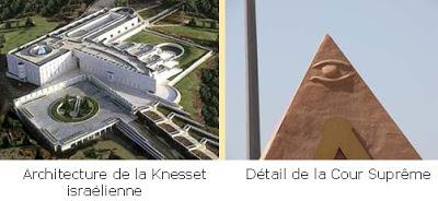 ⇒ L'HISTOIRE OCCULTE DE LA DIABOLIQUE  MAFIA KHAZAR (MISE À JOUR) – 1ère PARTIE.