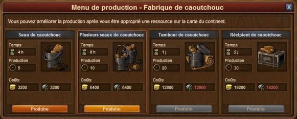 La production de ressources