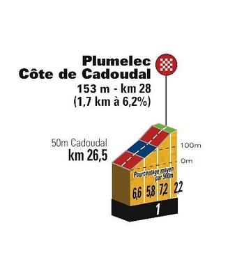 etape9_Cadoudal