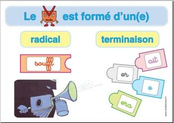 Tableaux de Conjugaison dans Conjugaison lWUZCDu62ycyFz5My-FLpJuk6Y8@350x248
