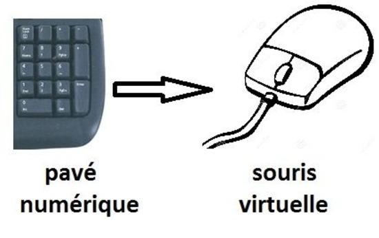souris virtuelle 0