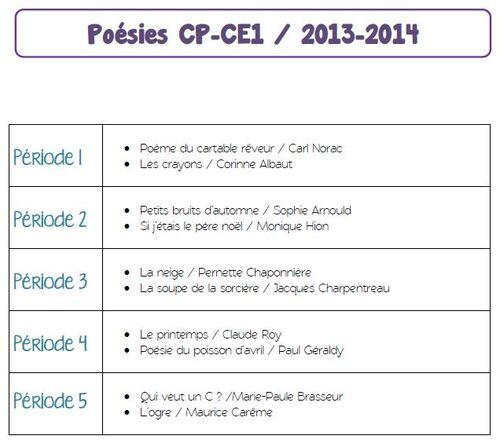 Programmation poésie 2013-2014