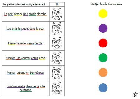 Etude de la langue - Grammaire