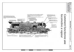 fonctionnement locomotive à vapeur 2 La Cité du Train à Mulhouse