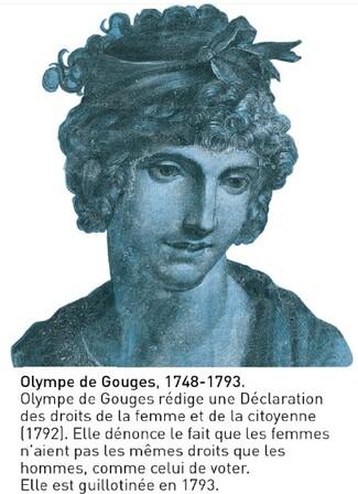 La France après la Révolution et l'Empire