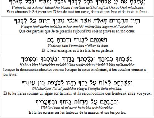 Shema Israël      שמע ישראל