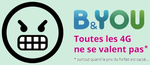 BandYou : le prix du forfait est cassé, les débits 4G aussi...