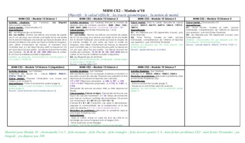 MHM CE2 - détails module 10