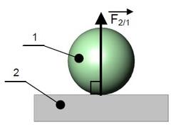 Ci 14 modélisation des actions mécanique