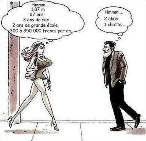 Comment pensent les femmes