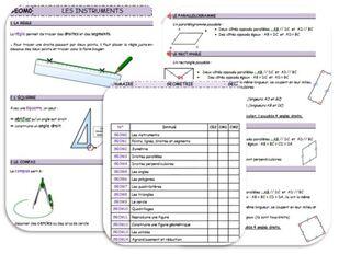 Traces écrites de Mathématiques