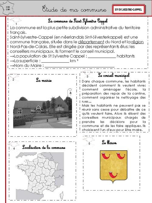 Géographie: CE2 CM1 La commune