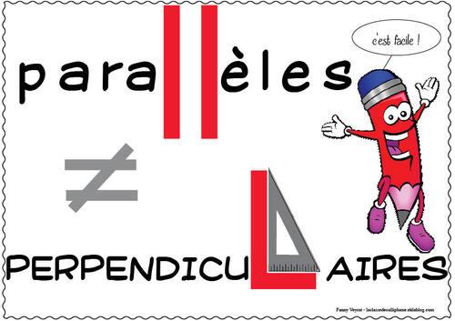 Affichage droites perpendiculaires / parallèles