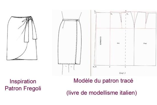 Bekannt Jupe portefeuille - Marmotta Couture DQ98