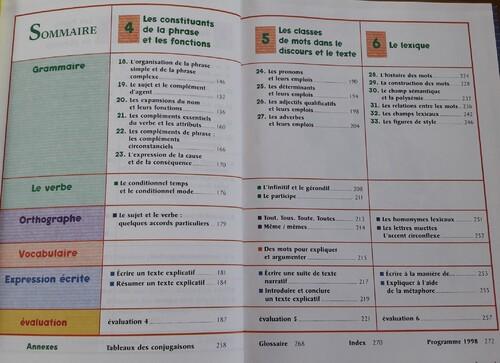Grammaire pour les textes 4è (Bordas, 1998)