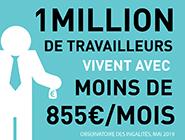 1 million de travailleur vivent avec moins de 855 € par mois