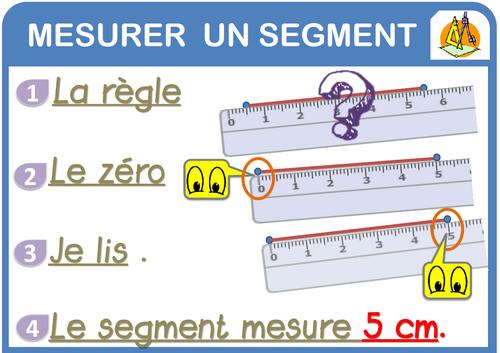 Mesure de longueurs