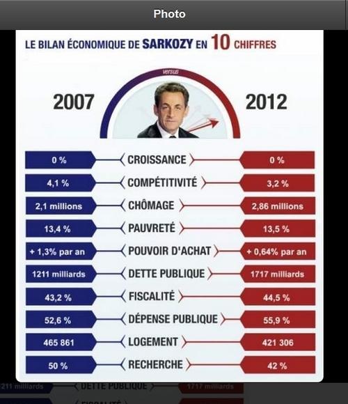Sarkozy, la face sombre de la France