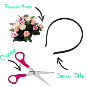 [Diy] La Couronne de Fleurs