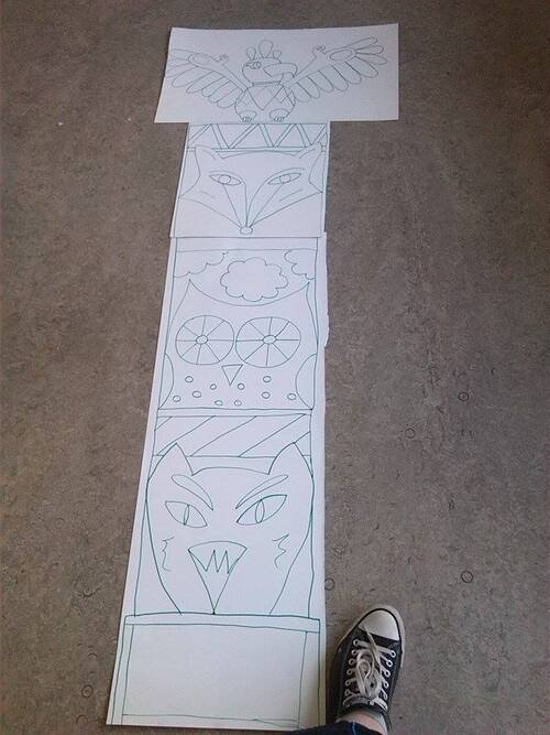 [WIP] Totem collectif