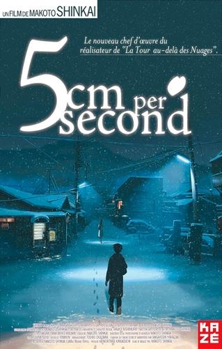 5cm per seconds