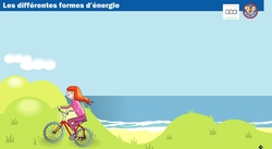 Sources et types d'énergie