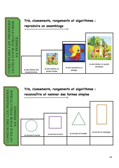 Livret de suivi des apprentissages par échelles descriptives