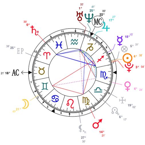 Née le 26 Novembre , Louane Emera , Chanteuse et actrice, Sagittaire ascendant Taureau, Lune en Gémeaux