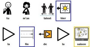 Karaokés en pictogrammes Arasaac
