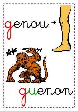 G ou GU affiches