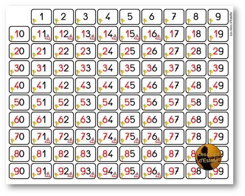 Un jeu de loto qui aide à lire les nombres !