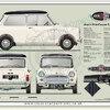 Austin Mini-Cooper MkII 1967-70