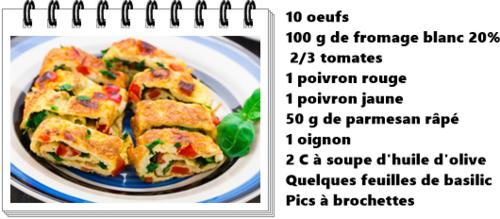 <<Tortilla>> aux tomates et poivrons