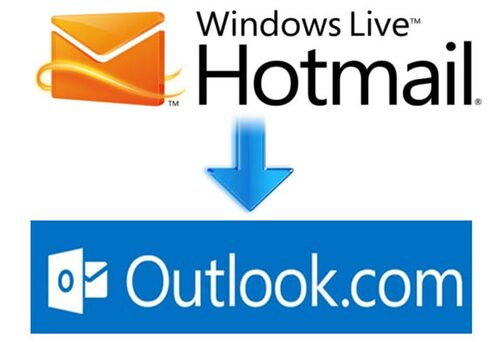 Hotmail is a webmail associated to the MSN Messenger