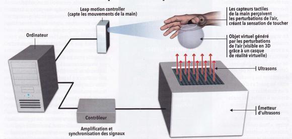http://lancien.cowblog.fr/images/Sciences2/hologrammesonore.jpg
